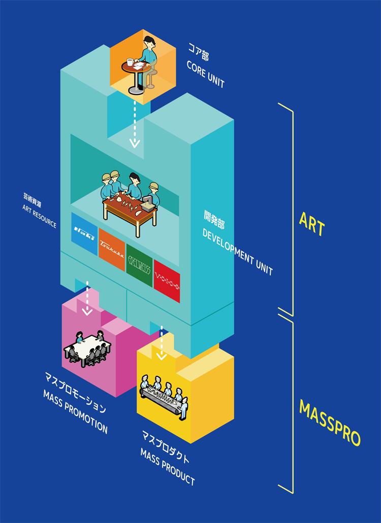 明和電機の構造図